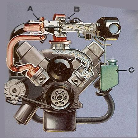 Oldsmobile Turbo Rocket Engine on 1999 Dodge Daytona